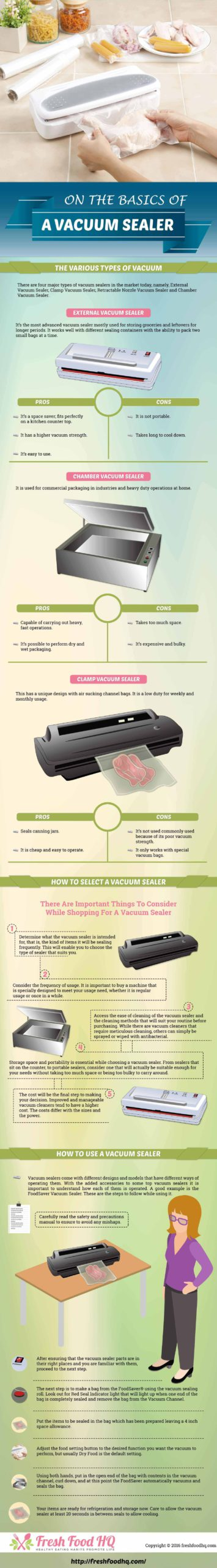 Vacuum Sealer Infographic